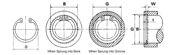 RETAINING RING KITS