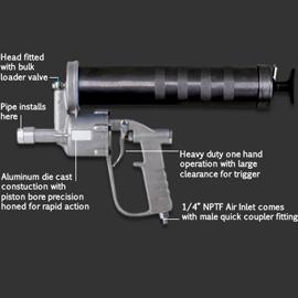 Air Operated HP GUN-AHP